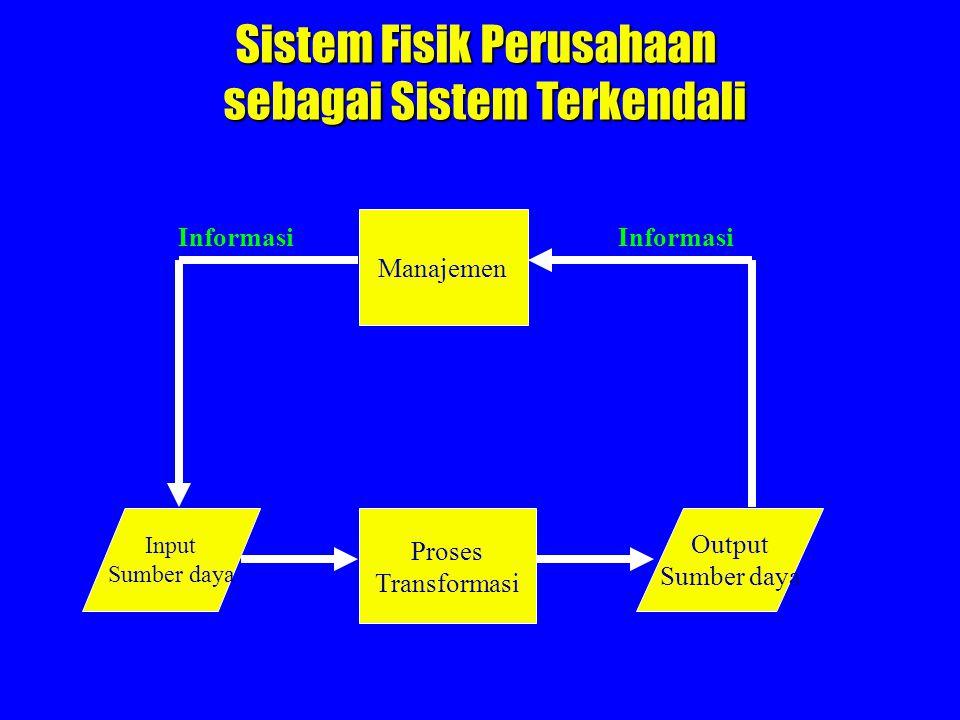 Sistem Fisik Perusahaan sebagai Sistem Terkendali