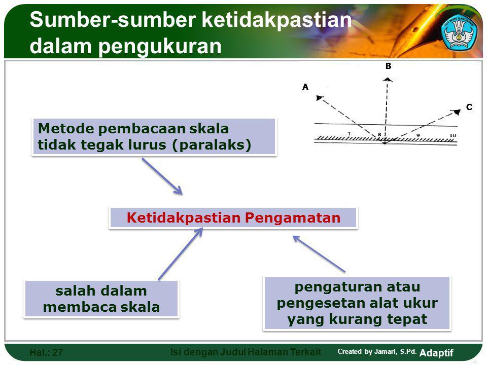 Sumber-sumber ketidakpastian dalam pengukuran