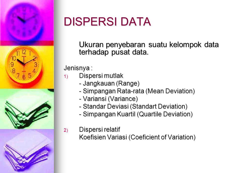 DISPERSI DATA Ukuran penyebaran suatu kelompok data terhadap pusat data. Jenisnya : Dispersi mutlak.