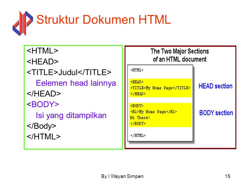 Struktur Dokumen HTML <HTML> <HEAD>