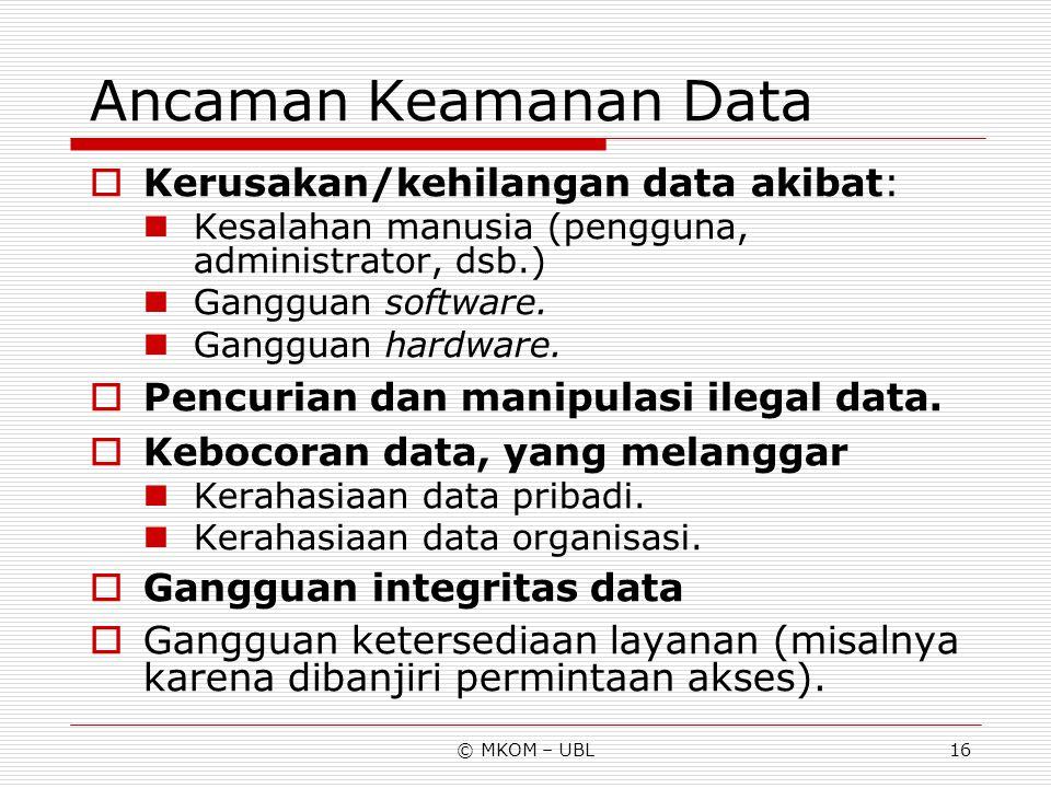 Ancaman Keamanan Data Kerusakan/kehilangan data akibat: