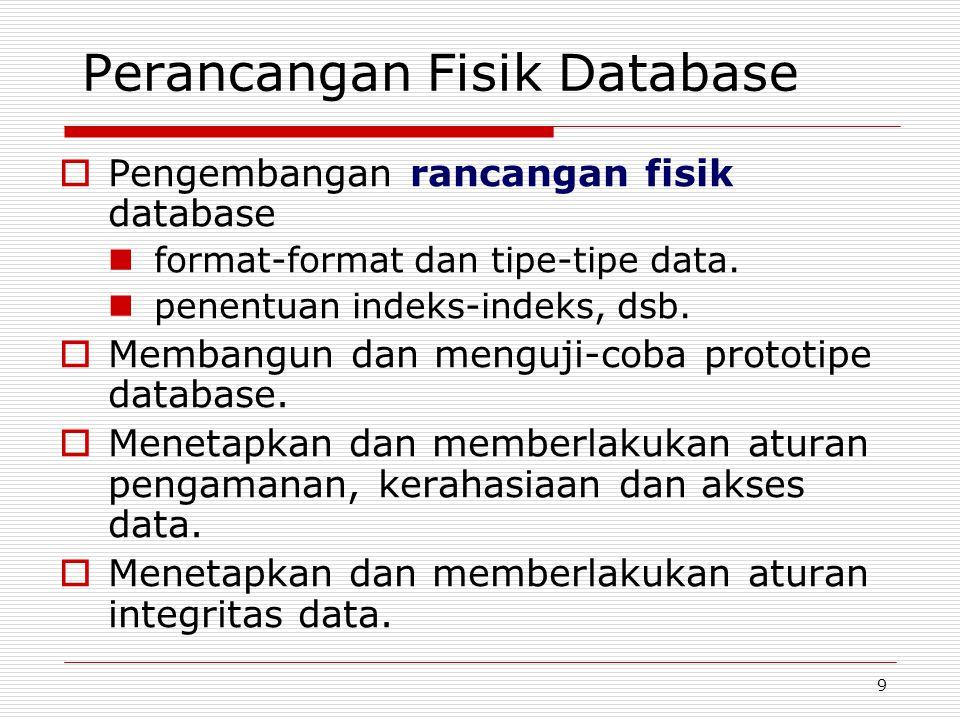 Perancangan Fisik Database