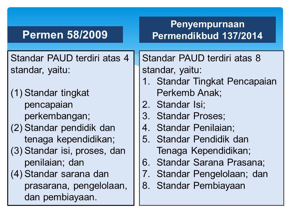 Penyempurnaan Permendikbud 137/2014