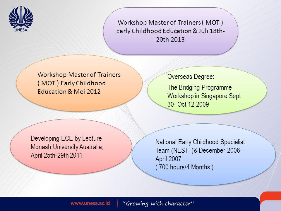 Workshop Master of Trainers ( MOT ) Early Childhood Education & Juli 18th-20th 2013