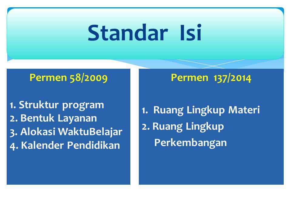 Standar Isi Permen 58/2009 1. Struktur program 2. Bentuk Layanan 3. Alokasi WaktuBelajar 4. Kalender Pendidikan