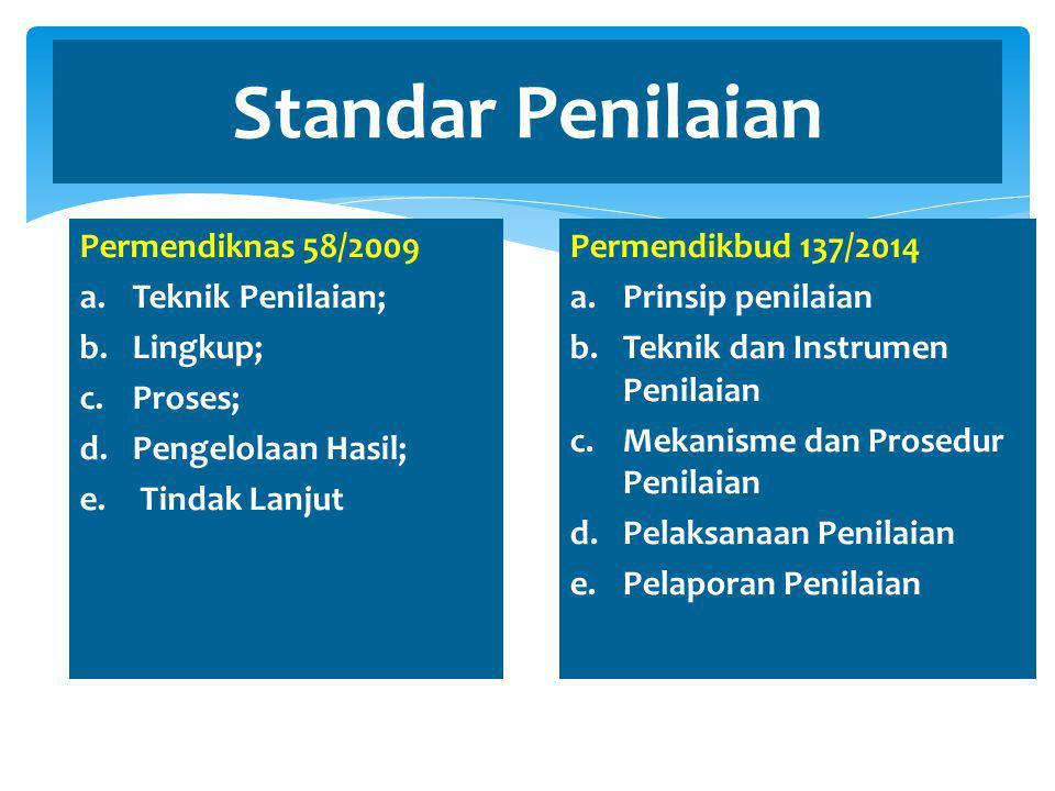 Standar Penilaian Permendiknas 58/2009 Teknik Penilaian; Lingkup;