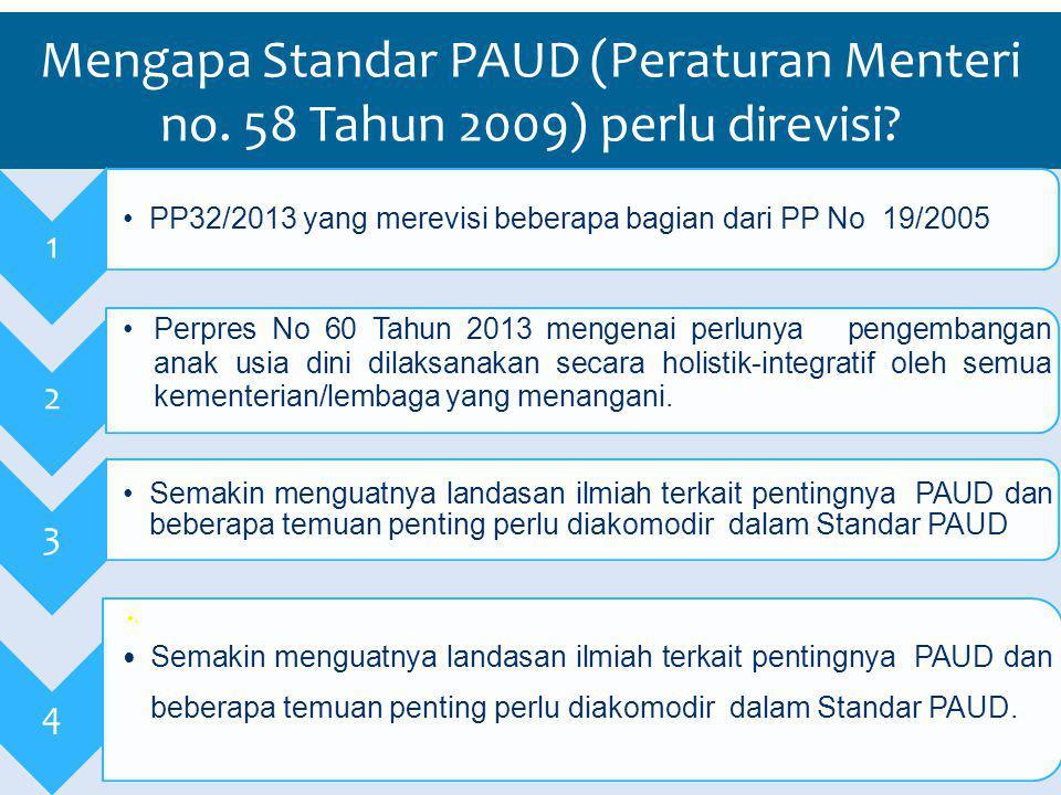 Mengapa Standar PAUD (Peraturan Menteri no