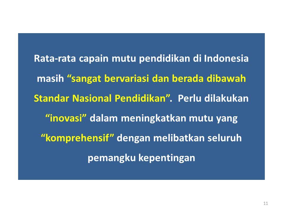 Rata-rata capain mutu pendidikan di Indonesia masih sangat bervariasi dan berada dibawah Standar Nasional Pendidikan .