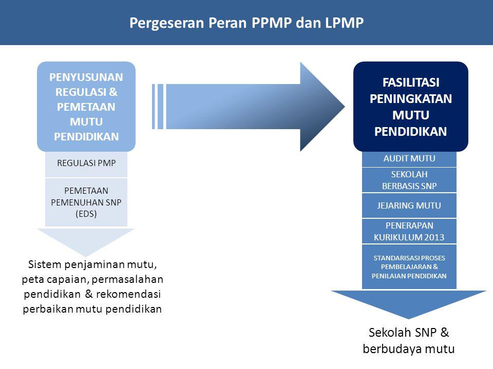 Pergeseran Peran PPMP dan LPMP