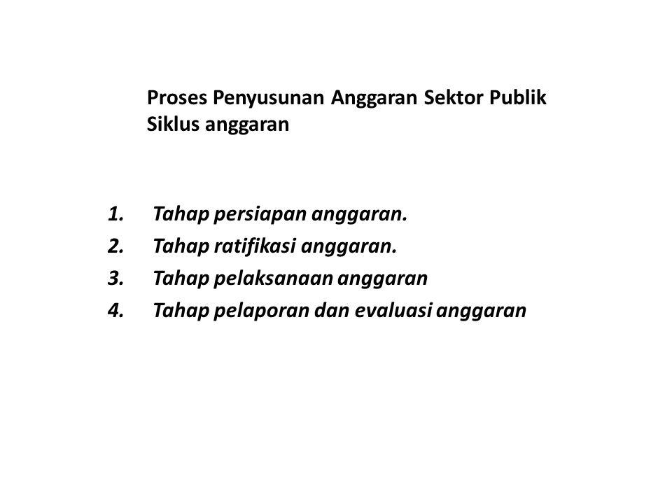 Proses Penyusunan Anggaran Sektor Publik Siklus anggaran