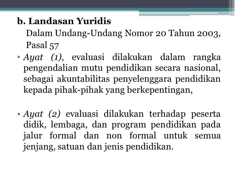 b. Landasan Yuridis Dalam Undang-Undang Nomor 20 Tahun 2003, Pasal 57.