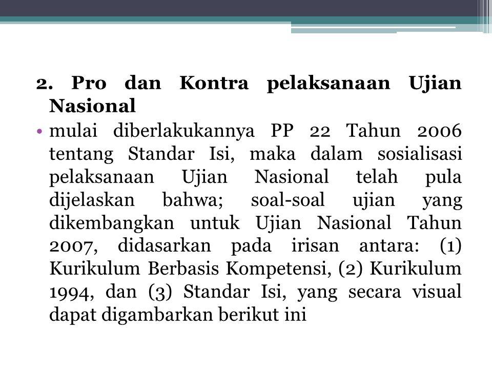 2. Pro dan Kontra pelaksanaan Ujian Nasional