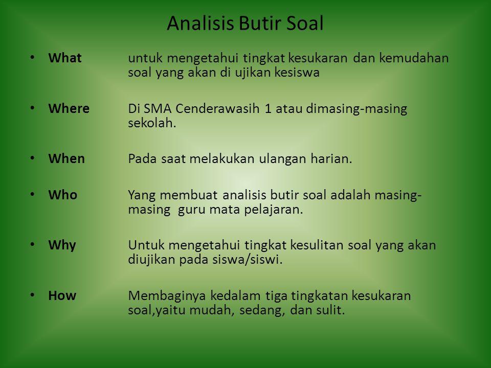 Analisis Butir Soal What untuk mengetahui tingkat kesukaran dan kemudahan soal yang akan di ujikan kesiswa.