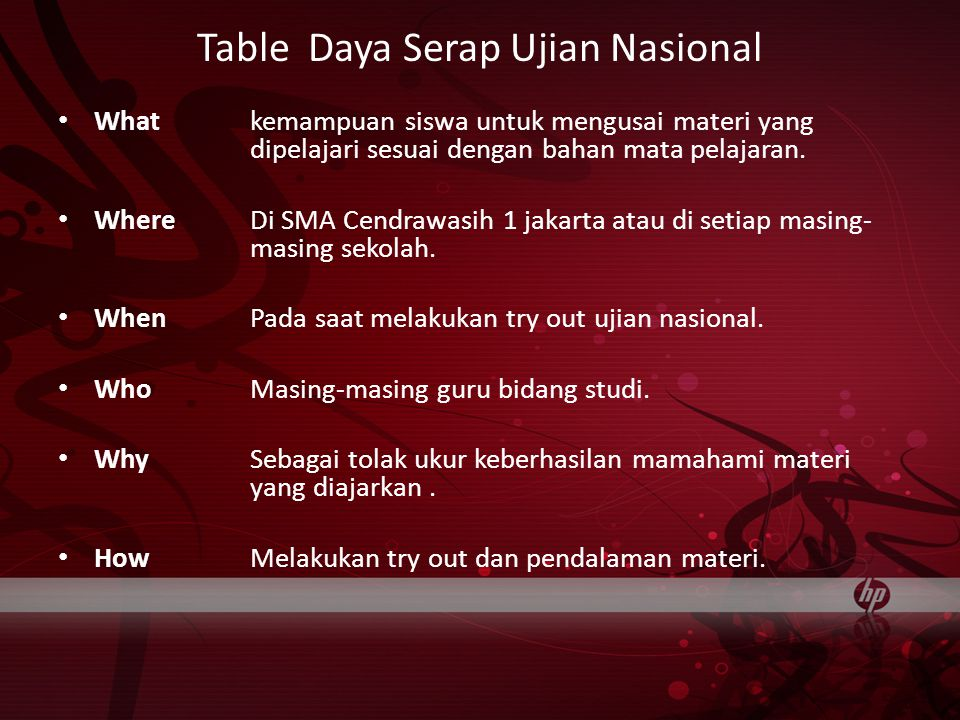Table Daya Serap Ujian Nasional
