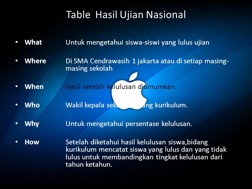 Table Hasil Ujian Nasional