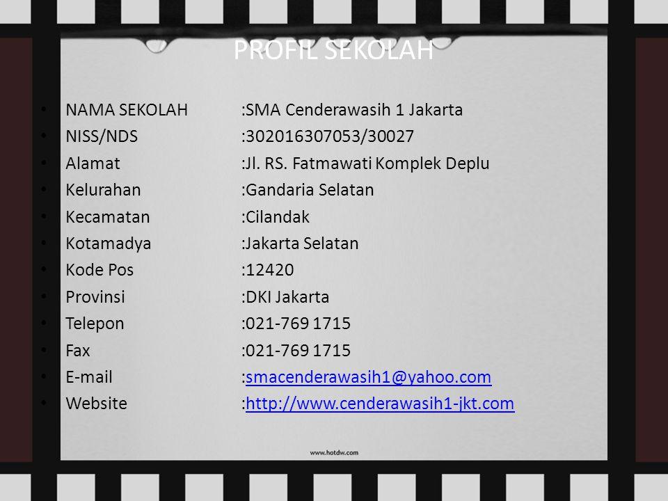 PROFIL SEKOLAH NAMA SEKOLAH :SMA Cenderawasih 1 Jakarta