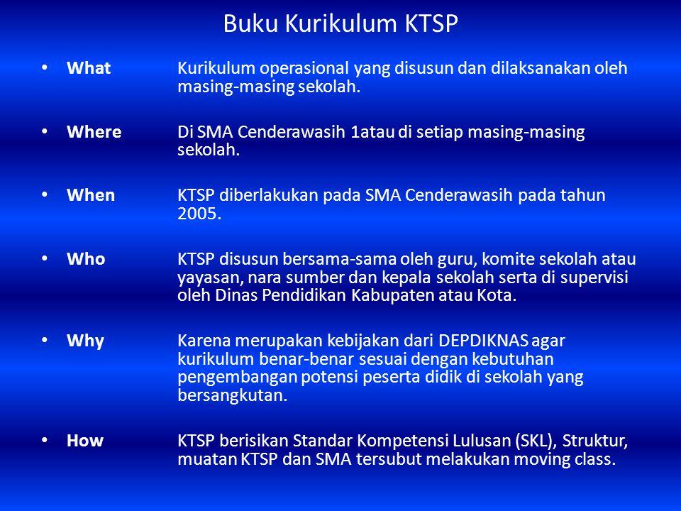 Buku Kurikulum KTSP What Kurikulum operasional yang disusun dan dilaksanakan oleh masing-masing sekolah.