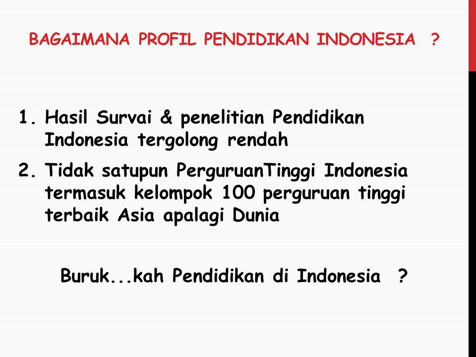 Bagaimana profil pendidikan indonesia