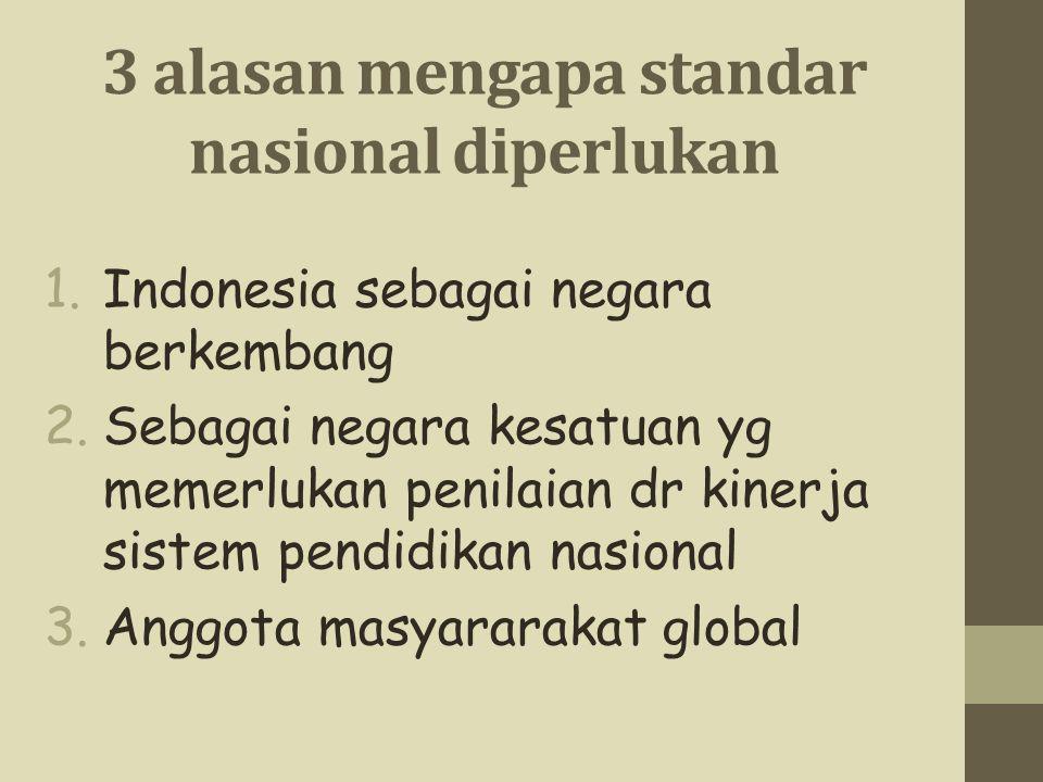 3 alasan mengapa standar nasional diperlukan