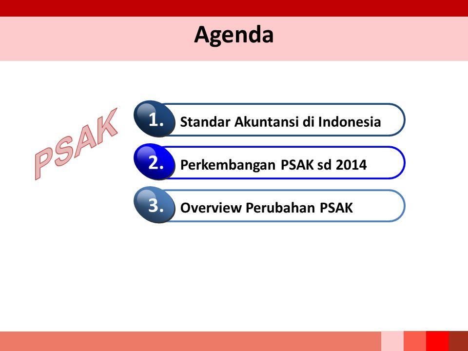 PSAK Agenda 1. 2. 3. Standar Akuntansi di Indonesia