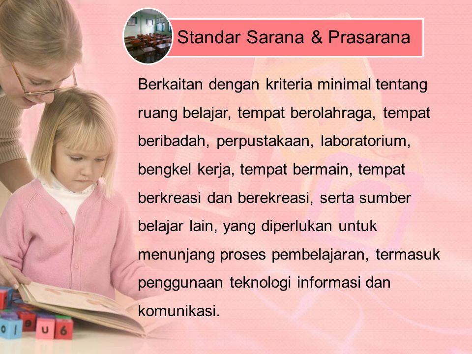 Standar Sarana & Prasarana