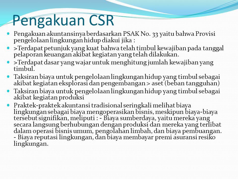 Pengakuan CSR Pengakuan akuntansinya berdasarkan PSAK No. 33 yaitu bahwa Provisi pengelolaan lingkungan hidup diakui jika :