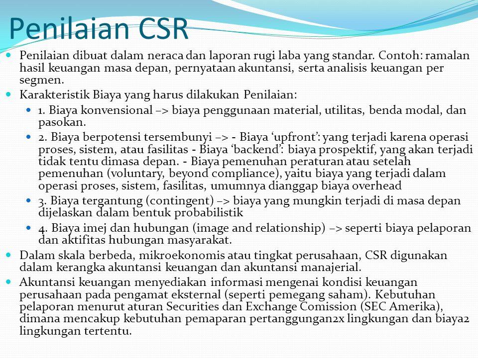Penilaian CSR
