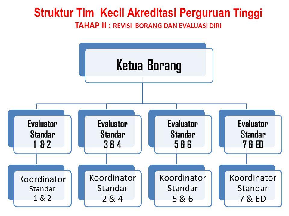 Koordinator Standar 7 & ED