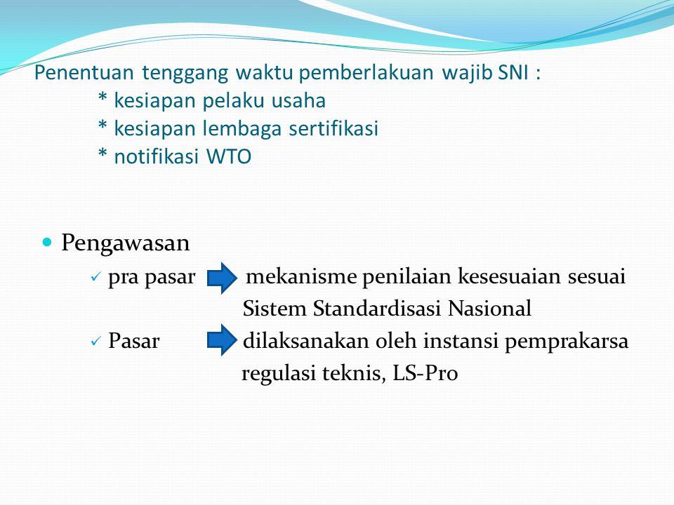 Penentuan tenggang waktu pemberlakuan wajib SNI :