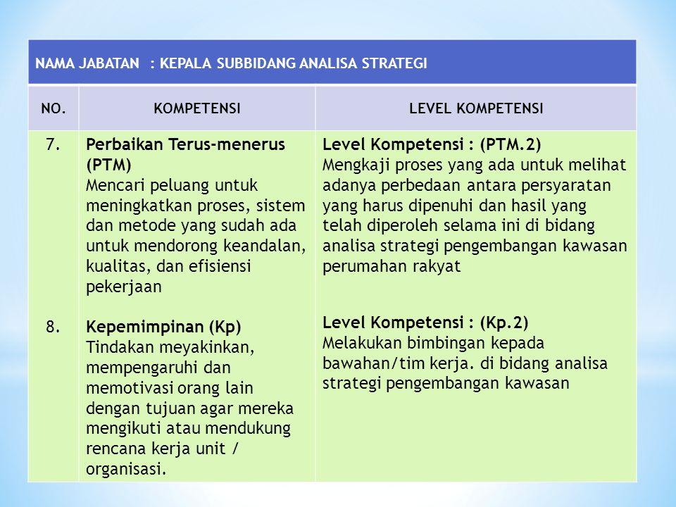Perbaikan Terus-menerus (PTM)