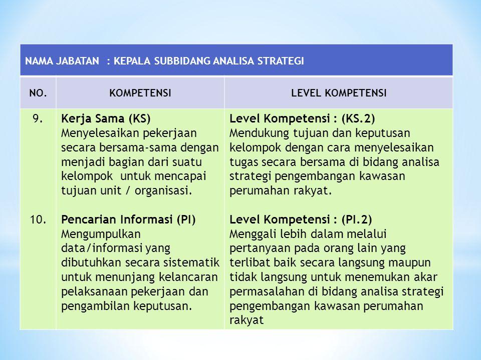 Pencarian Informasi (PI)