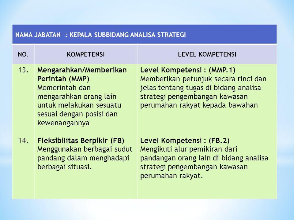 Mengarahkan/Memberikan Perintah (MMP)