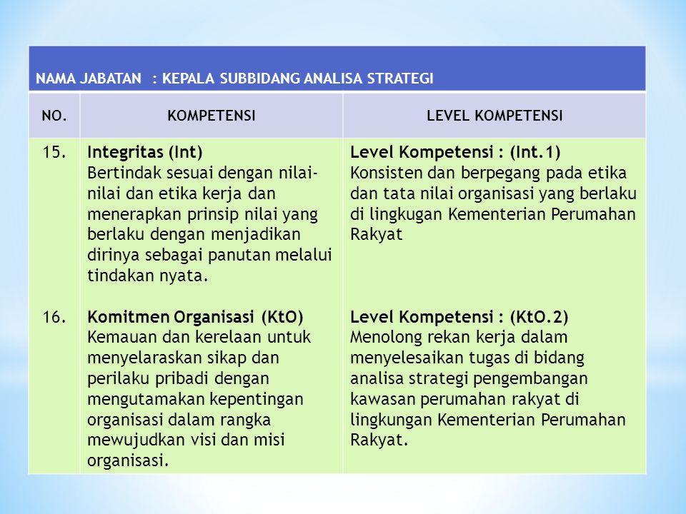 Komitmen Organisasi (KtO)