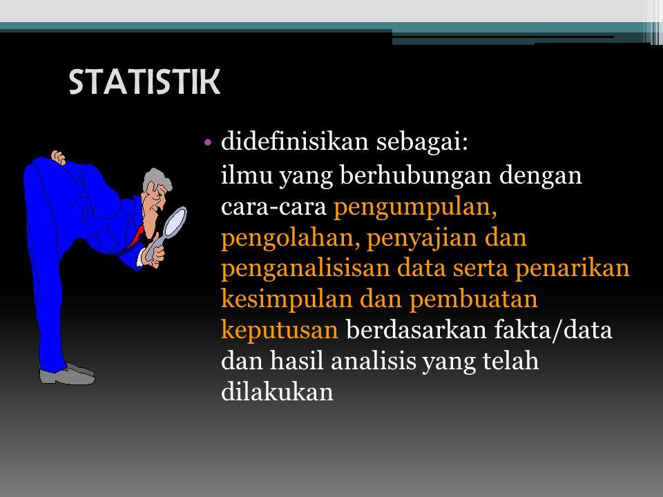 STATISTIK didefinisikan sebagai: