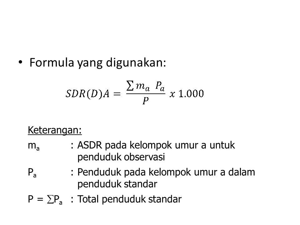 Formula yang digunakan: