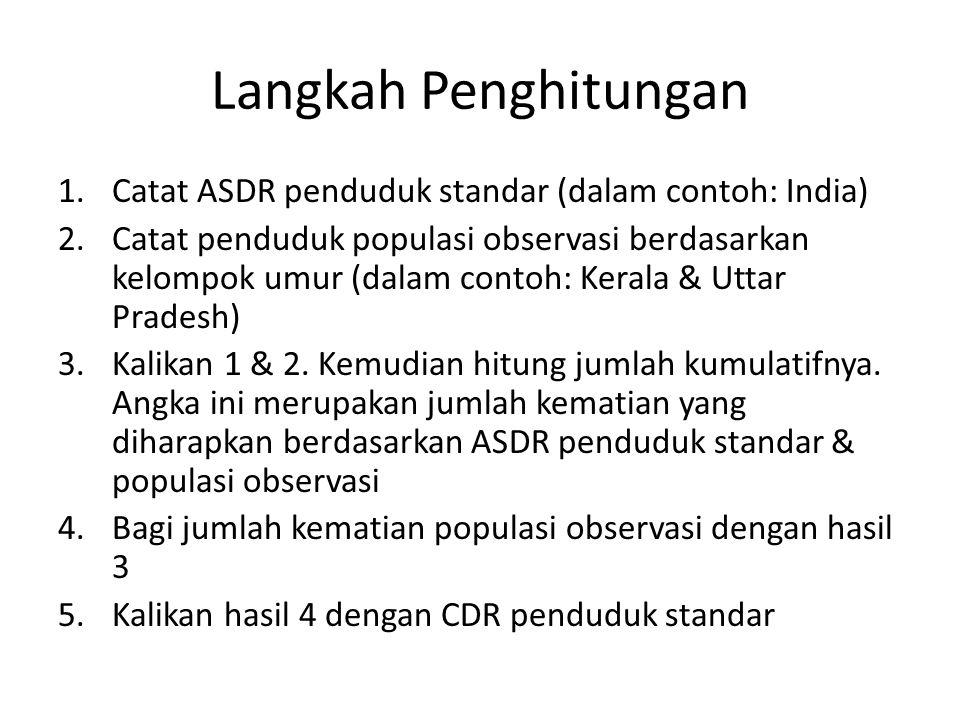 Langkah Penghitungan Catat ASDR penduduk standar (dalam contoh: India)