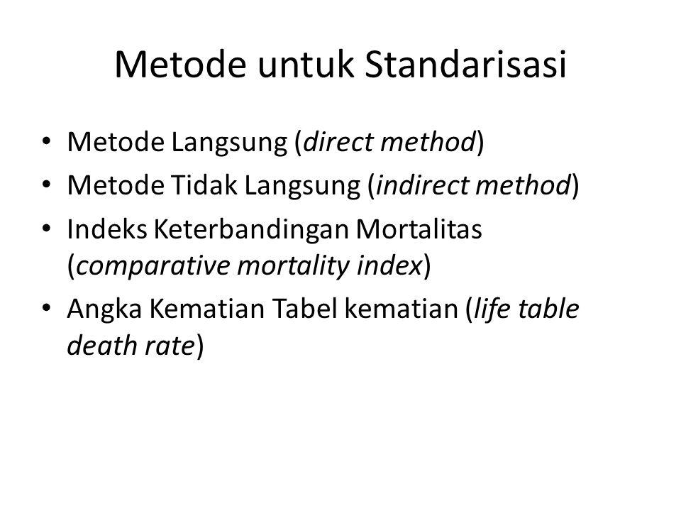 Metode untuk Standarisasi