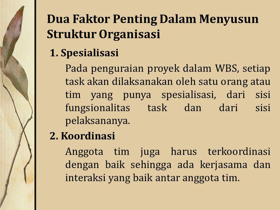 Dua Faktor Penting Dalam Menyusun Struktur Organisasi