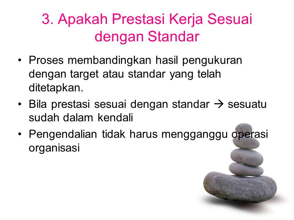 3. Apakah Prestasi Kerja Sesuai dengan Standar