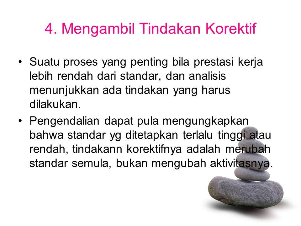4. Mengambil Tindakan Korektif