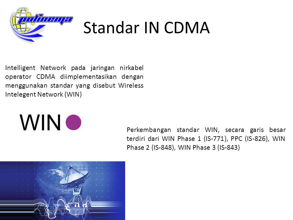 Standar IN CDMA