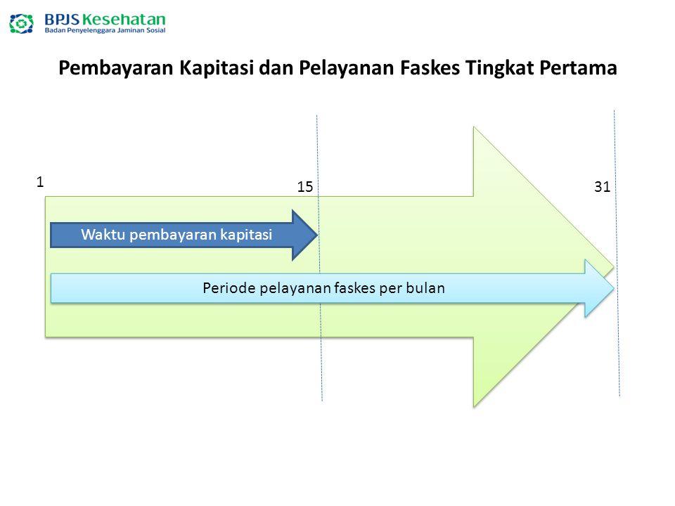 Pembayaran Kapitasi dan Pelayanan Faskes Tingkat Pertama