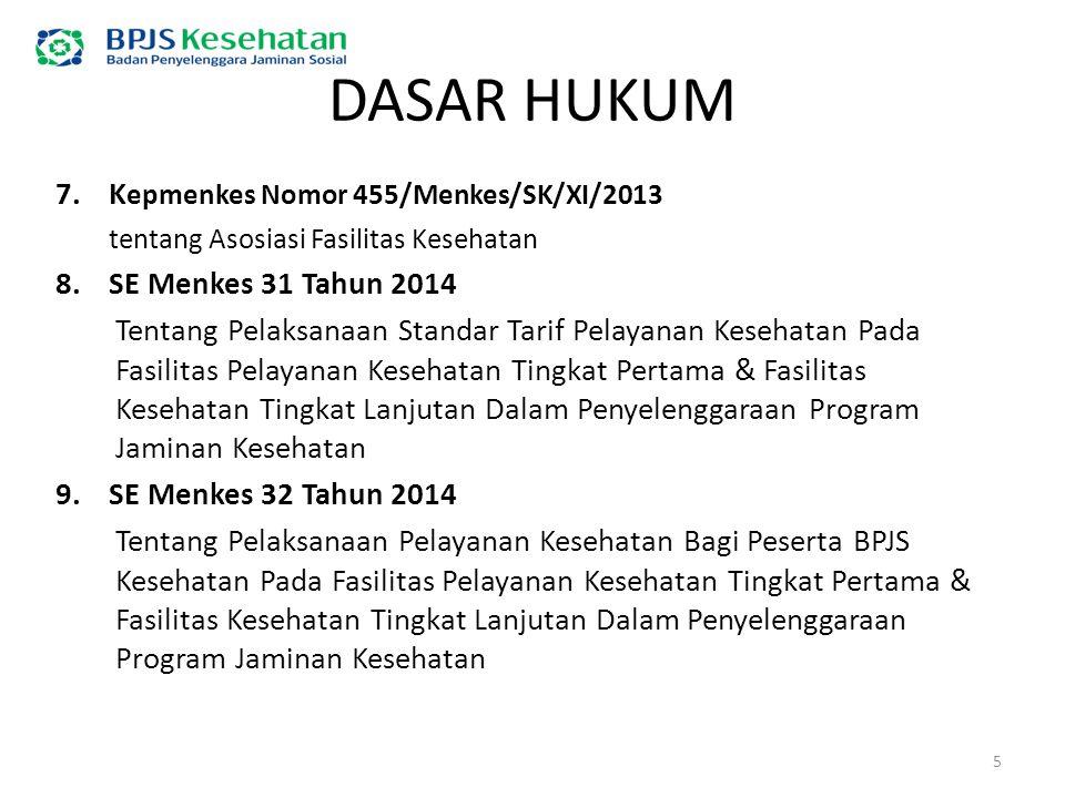 DASAR HUKUM 7. Kepmenkes Nomor 455/Menkes/SK/XI/2013