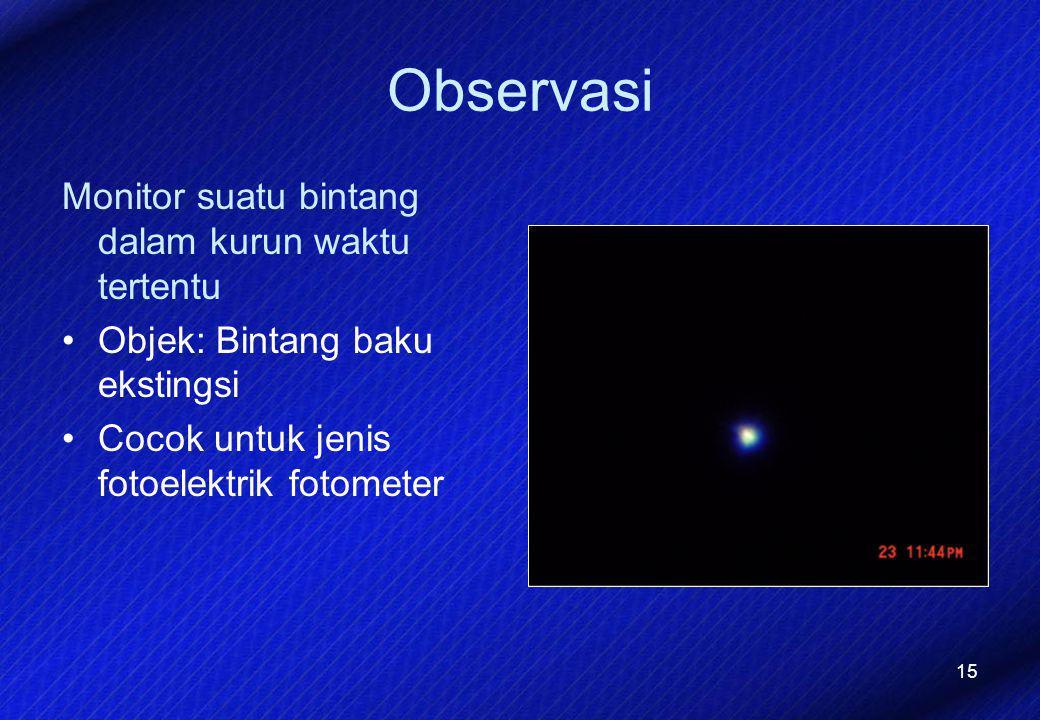 Observasi Monitor suatu bintang dalam kurun waktu tertentu