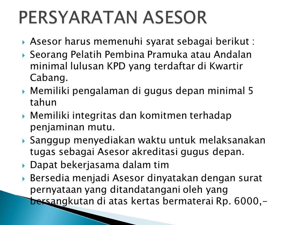 PERSYARATAN ASESOR Asesor harus memenuhi syarat sebagai berikut :