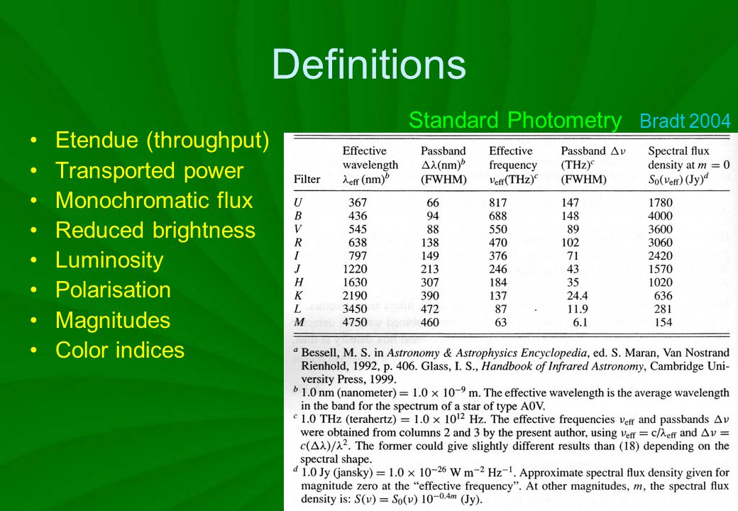 Definitions Standard Photometry Bradt 2004 Etendue (throughput)