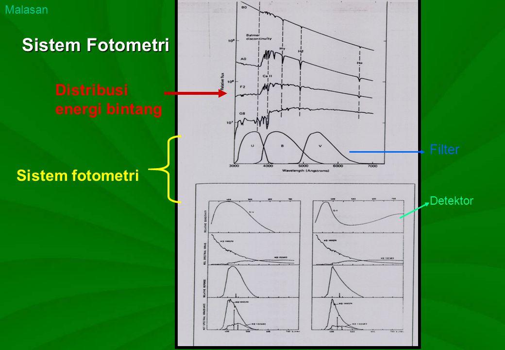 Sistem Fotometri Distribusi energi bintang Sistem fotometri Filter