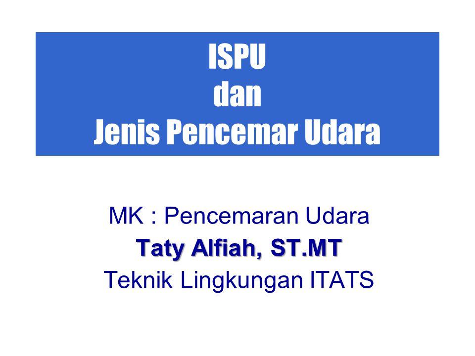 ISPU dan Jenis Pencemar Udara
