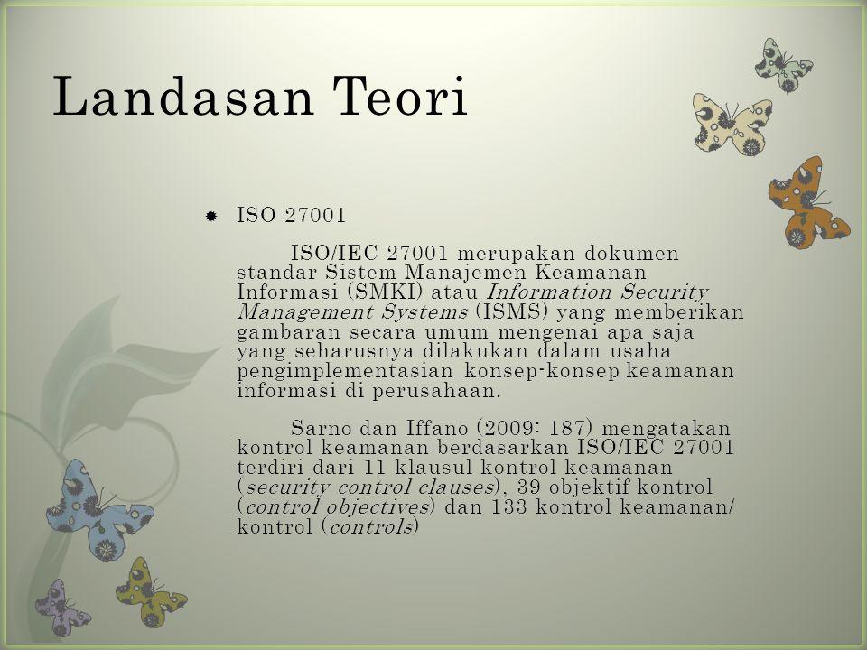 Landasan Teori ISO 27001.