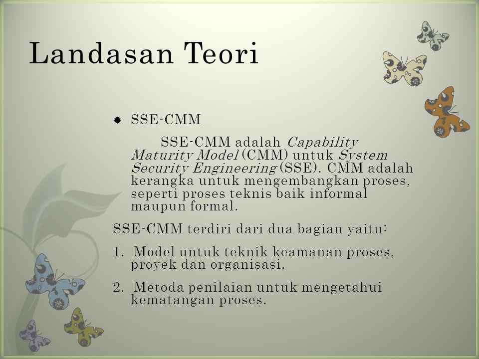 Landasan Teori SSE-CMM